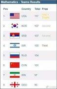 数学大赛中国队全军覆没 都怪禁奥令?